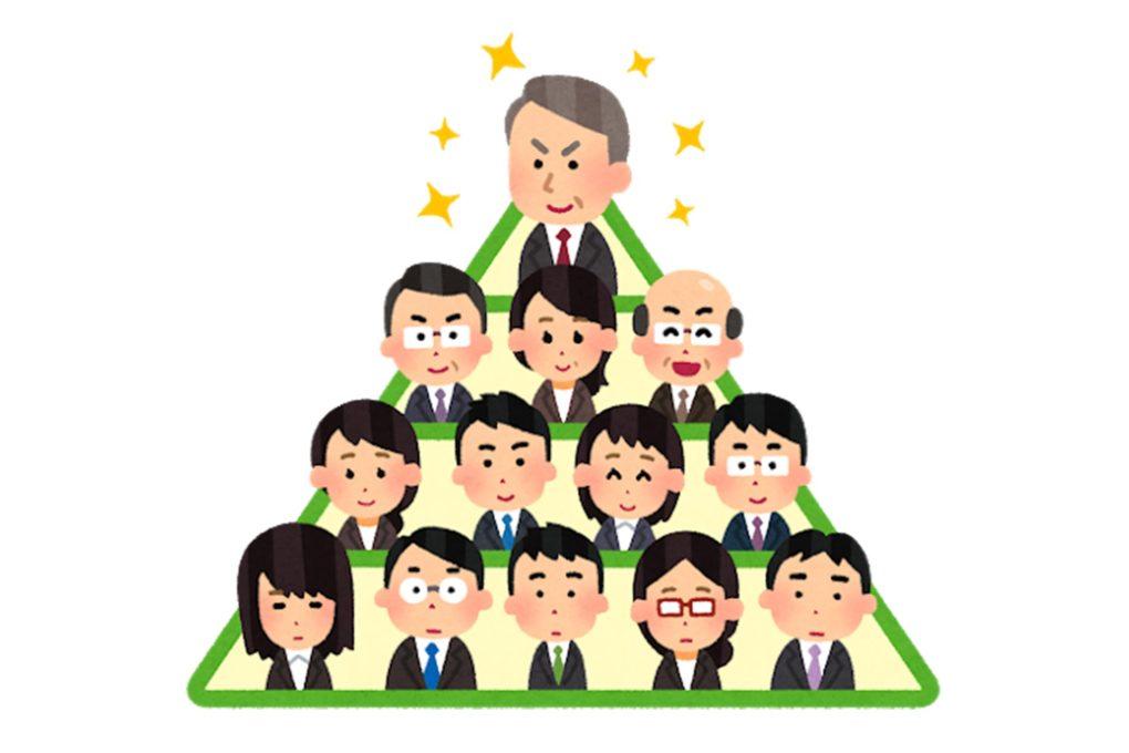 組織のピラミッド