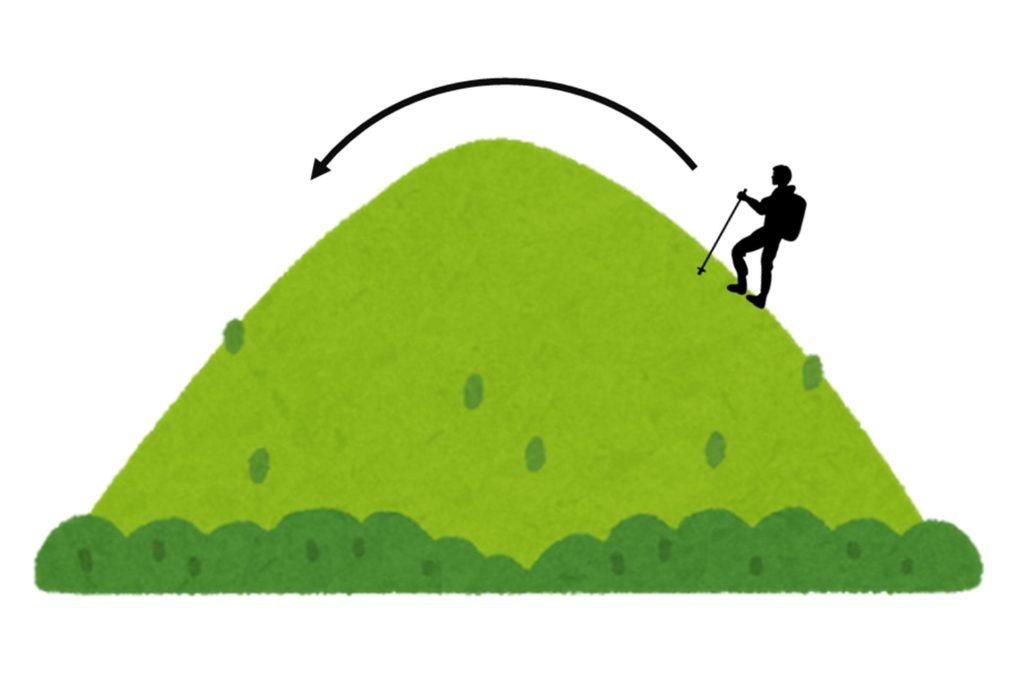 越えるのイメージ