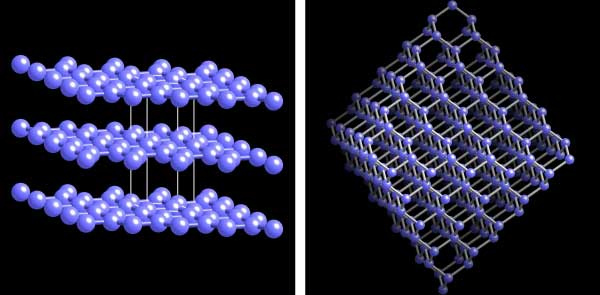 石墨とダイヤモンドの結晶構造