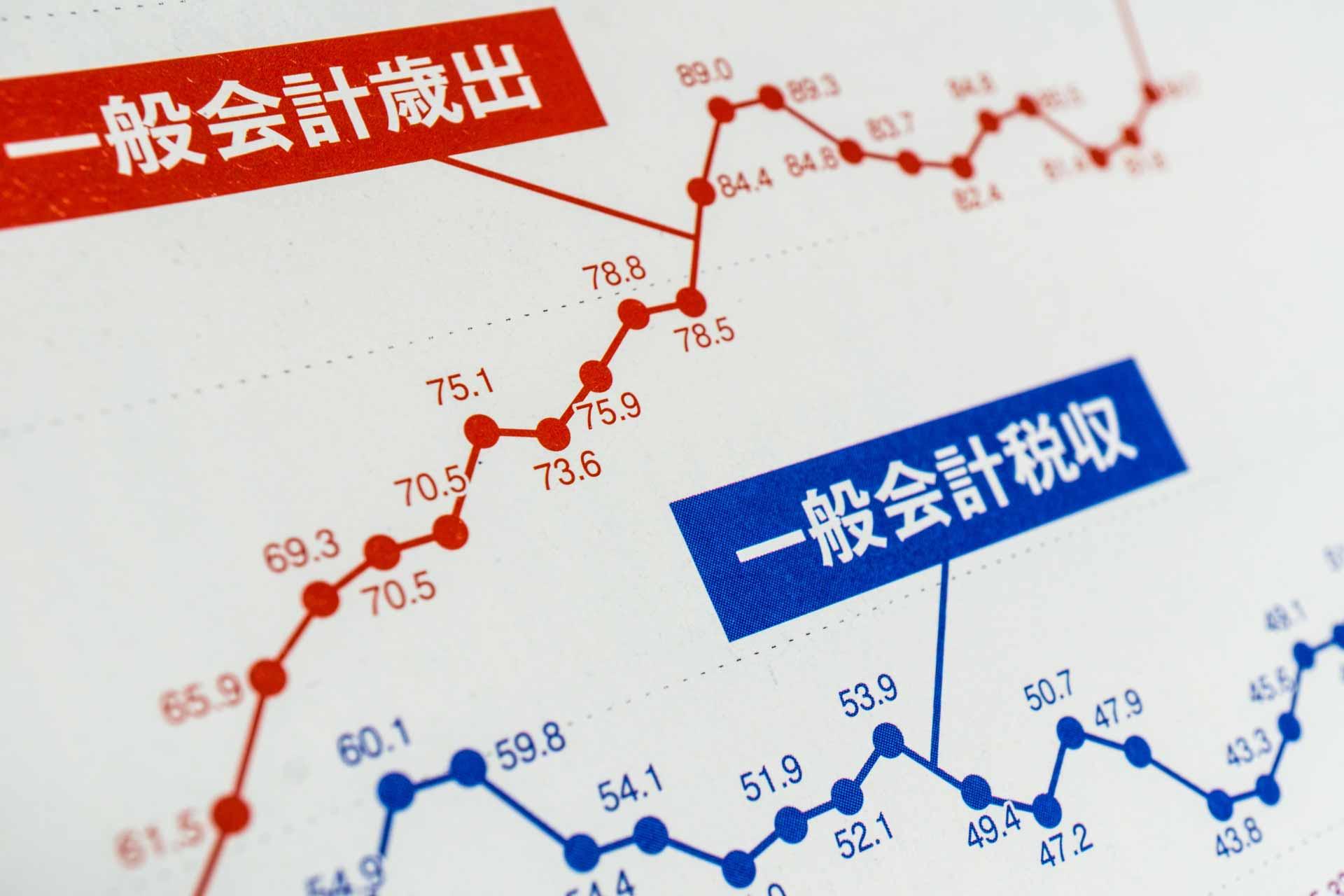 一般会計に関するグラフ