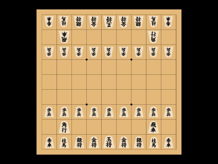 将棋の盤面