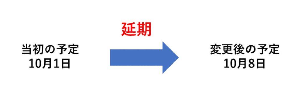 延期のイメージ図